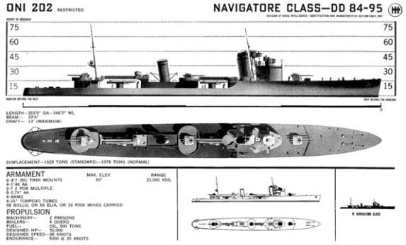 NavigatoriONI